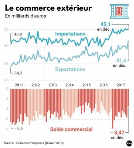 commerceext
