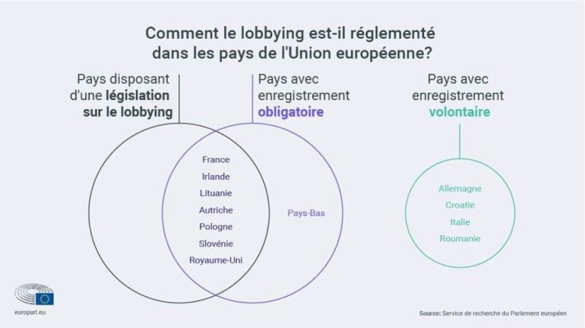 lobbying10